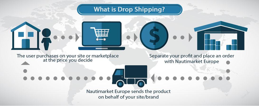 DropShippingItalia Nautimarket Europe