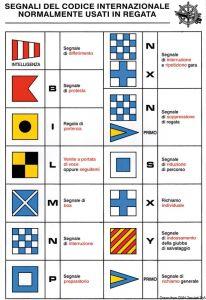 Tabella Adesiva Segnali del codice internazionale usati in Regate 16x24cm #N30112621807