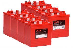 Rolls S290 4000 Series Battery Bank 48 Volt 14.12 kWh C100 #200ROLLSS290-48V